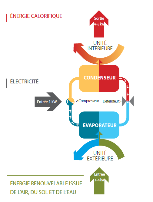 Refrigerant cycle_fr.PNG