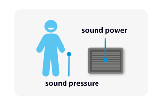 sound_power_sound_pressure.png